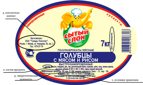 Что должно быть написано на этикетке пищевых продуктов?